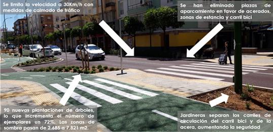 remodelacion-avenida-de-el-greco2